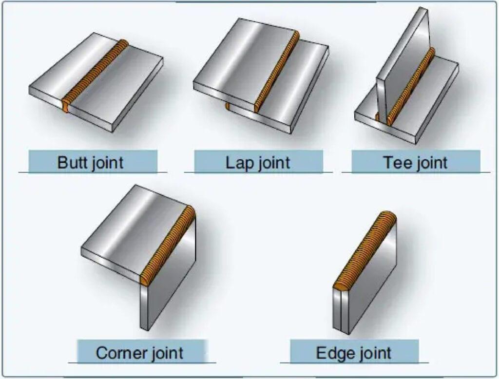 Rodzaje spoin stosowanych podczas spawania konstrukcji stalowych